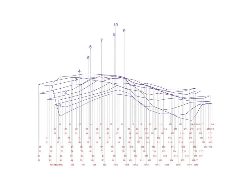 dataplan2